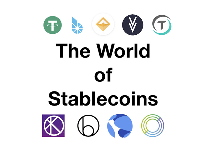 Fiat collateralized Stablecoins